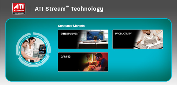 Ati Stream Technology 2