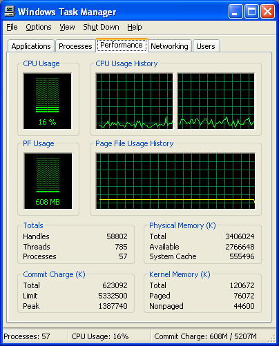 CPU usage while playing VC-1 encoded Blu-ray in PowerDVD 8 Ultra