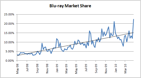 how to play share market