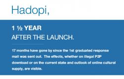 Hadopi Report