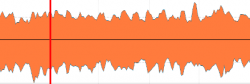 BitTorrent traffic graph from ISP XS4All