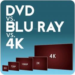 DVD vs Blu-ray vs 4K