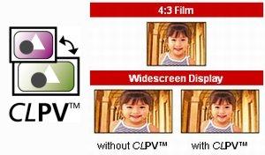 PowerDVD 5.0's CLPV