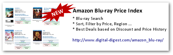 Amazon Blu-ray Price Index