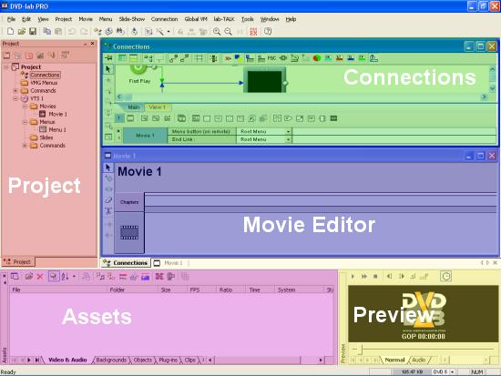 DVD-lab Pro: Layout