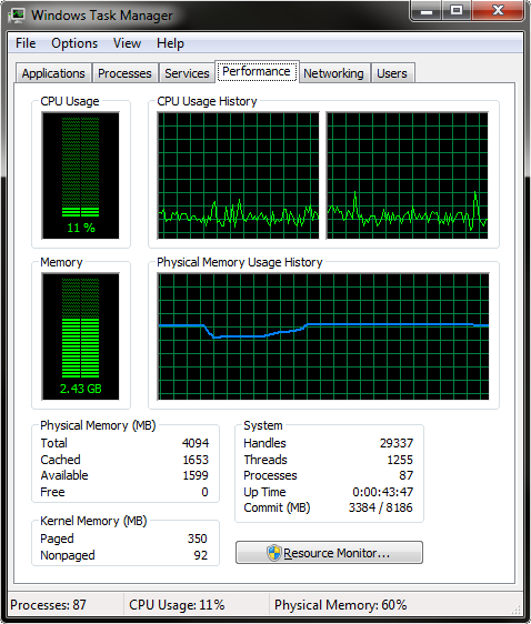 PowerDVD 12: Blu-ray CPU Usage