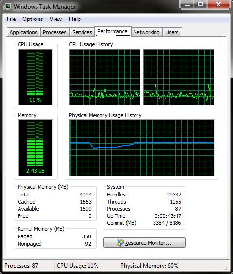 PowerDVD 12: Blu-ray CPU Usage