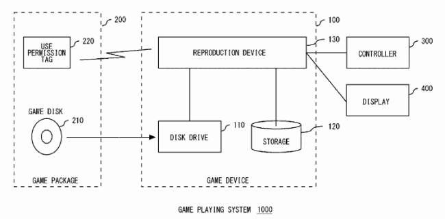 Sony RFID DRM patent application