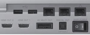 PS3 Ports